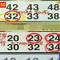 ผลงานเข้ามาแล้ว 2 งวดติด เลขเด็ด หวยซอง สอง ตัวบน-ล่าง งวดวันที่  1/02/61