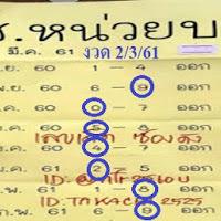 เลขเด็ด หวยซอง ช.หน่วยบน งวด 2/3/61 ผลงานน่าติดตาม