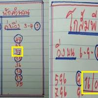 ทีเด็ด หวยทำมือโกสัมพี นักคำนวน ชุดบน-ล่าง งวดวันที่ 16/04/61