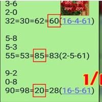 เลขเด็ด สูตร 2 ตัวบน-ล่างเน้นๆ งวดนี้ 1/06/61 สถิติกำลังมาแรง