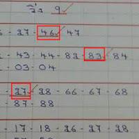 สูตรหวยทำมือ เน้น 2ตัวล่าง งวดนี้ 1/8/61 สถิติดีเข้า 10งวดซ้อน
