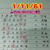 เดินดีเข้ามาแล้วหลายงวด! แนวทางเลขเด่นล่าง งวดวันที่ 1/11/61