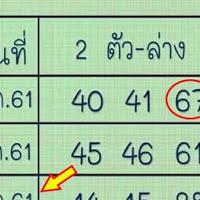 แม่นๆ ตามสิตาม  เลขเด็ด หวยสองตัวล่าง งวดวันที่ 30/12/61