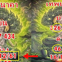 หวยดัง หวยเทพนาคา งวดวันที่ 30/12/61