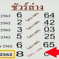 แม่นๆ เลขเด็ด หวยชัวร์ล่าง งวดวันที่ 1/6/62